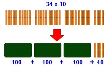 multiplication-par-10_dessin