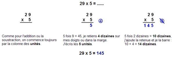 multiplication-colonnes-explication